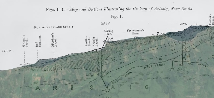 Map from Honeyman 1864 over Google Earth image of Arisaig coastline.