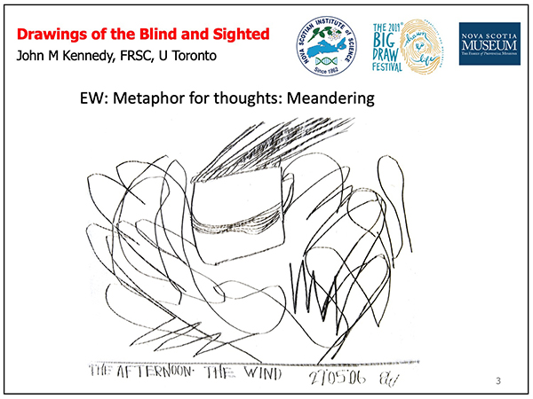 Blind drawing metaphor example - John Kennedy